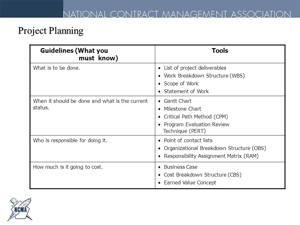 Project Planning Guidelines (What you must know) Tools
