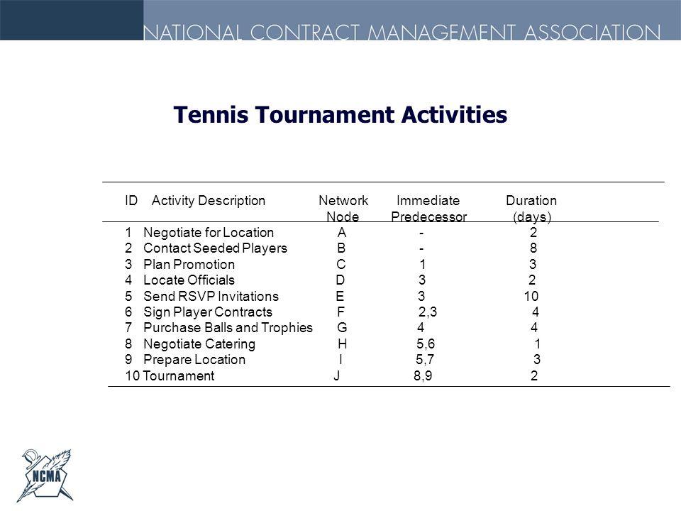 Tennis Tournament Activities