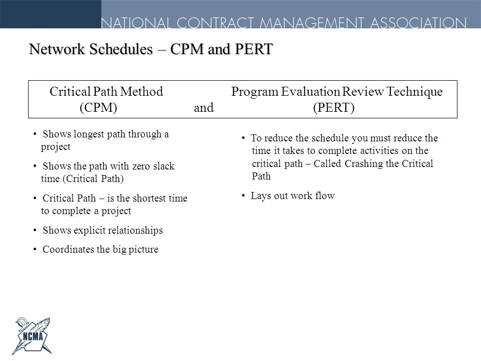 Network Schedules – CPM and PERT