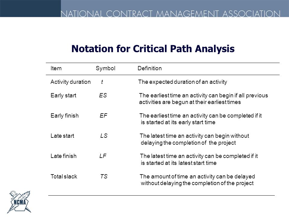 Notation for Critical Path Analysis