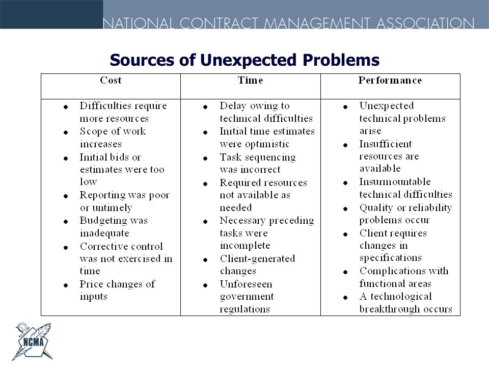 Sources of Unexpected Problems