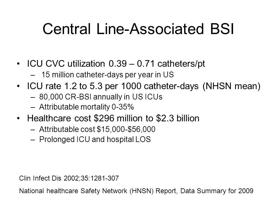 Central Line-Associated BSI