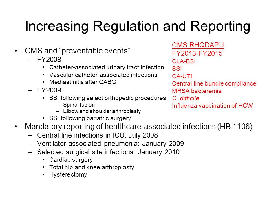Increasing Regulation and Reporting