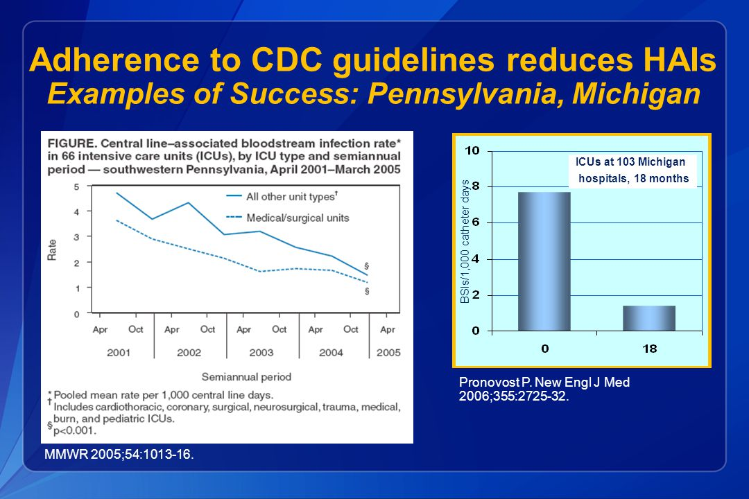 Adherence to CDC guidelines reduces HAIs Examples of Success: Pennsylvania, Michigan
