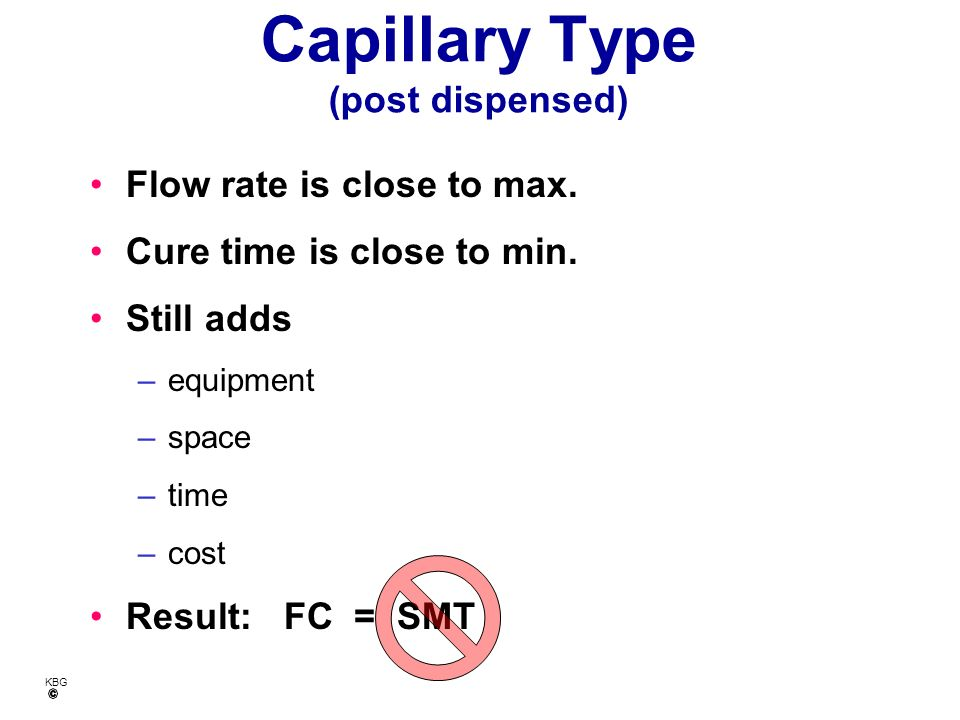 Capillary Type (post dispensed)