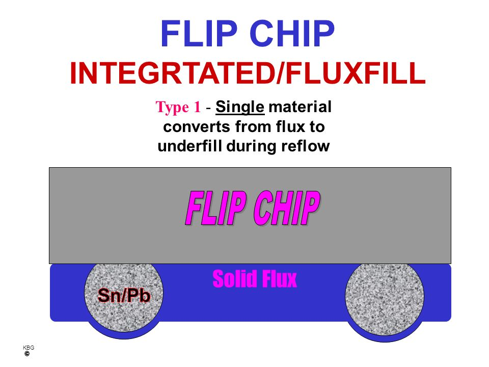 INTEGRTATED/FLUXFILL