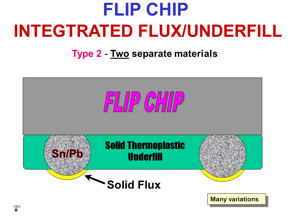 INTEGTRATED FLUX/UNDERFILL