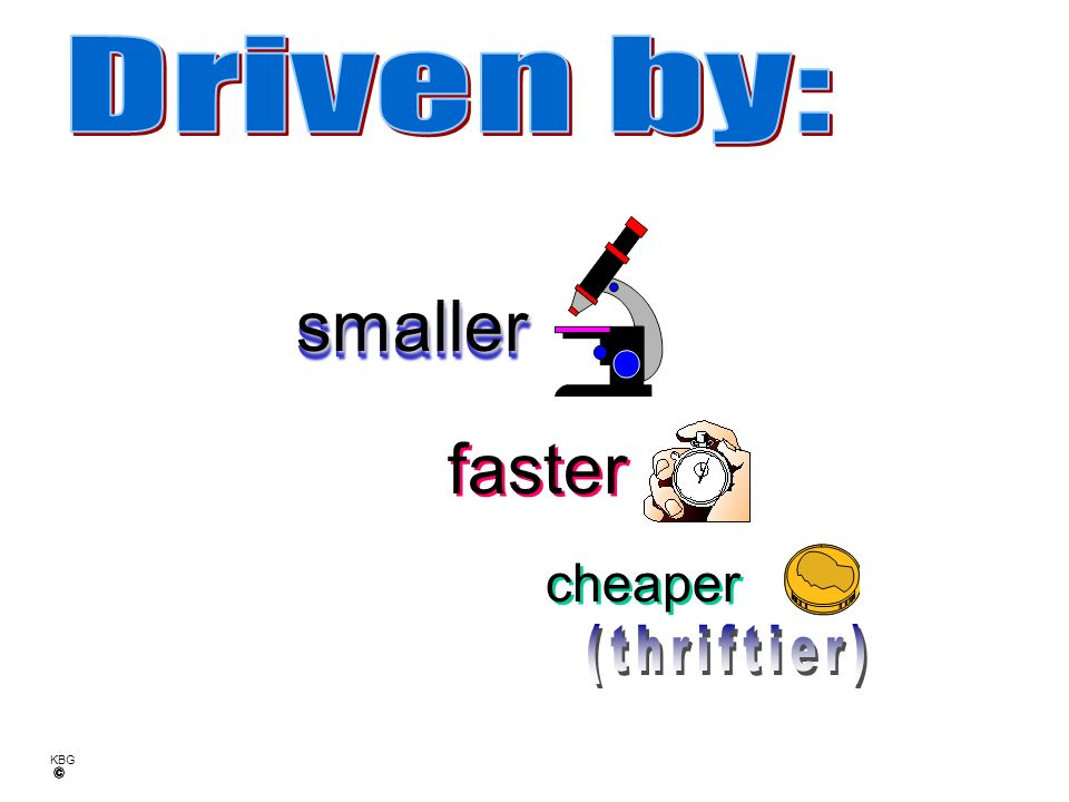 Driven by: smaller faster cheaper (thriftier)