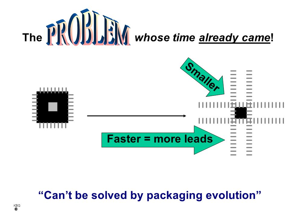 Can't be solved by packaging evolution