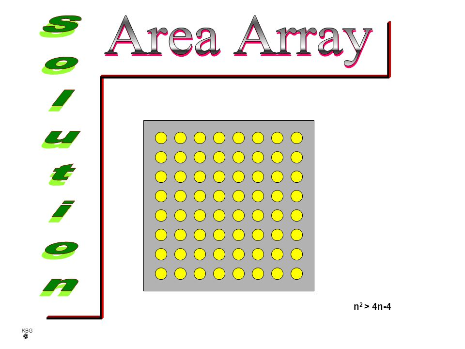 Area Array Solution n2 > 4n-4