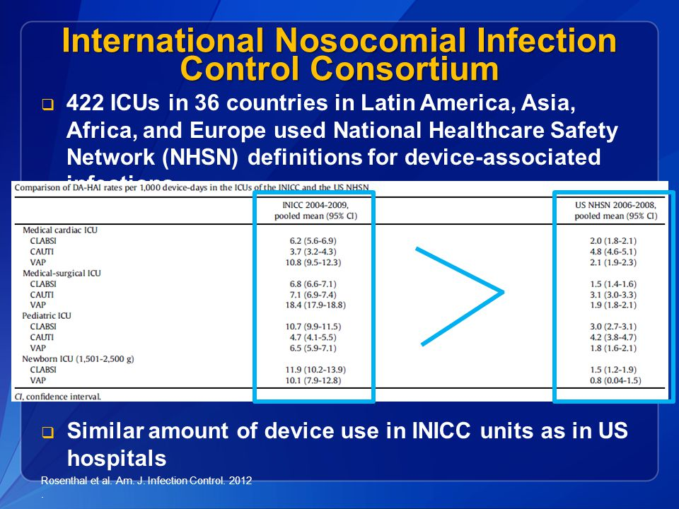 International Nosocomial Infection Control Consortium