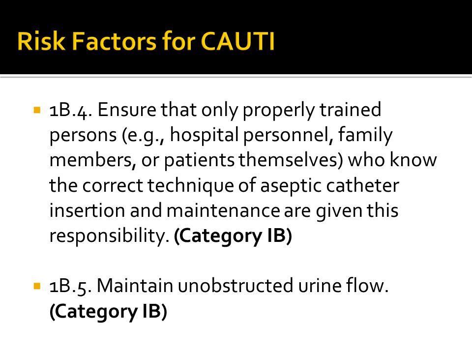Risk Factors for CAUTI