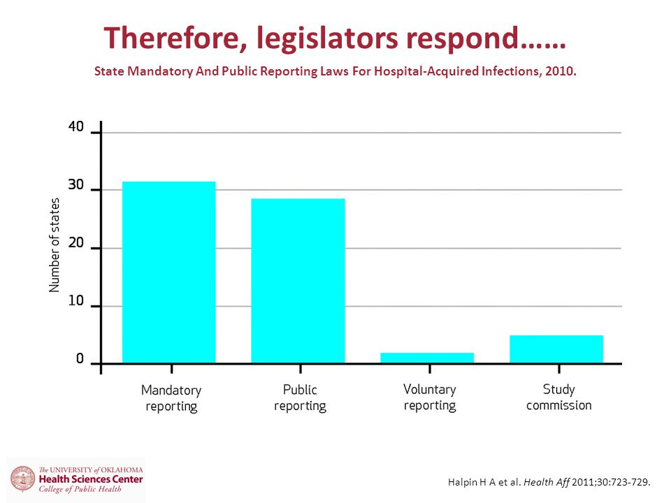 Therefore, legislators respond……
