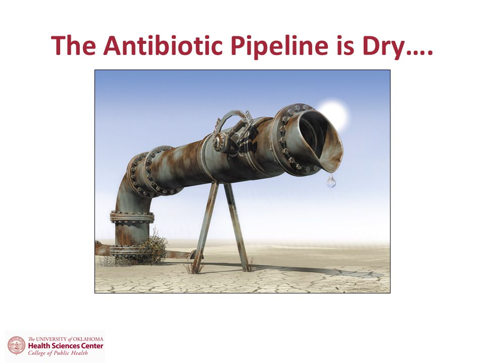 The Antibiotic Pipeline is Dry….