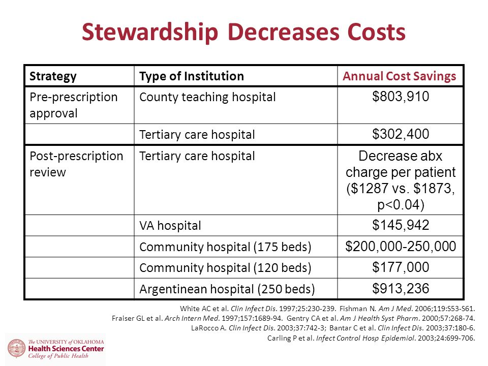 Stewardship Decreases Costs