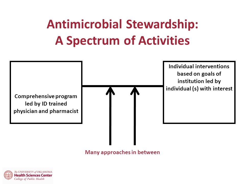 Antimicrobial Stewardship: A Spectrum of Activities