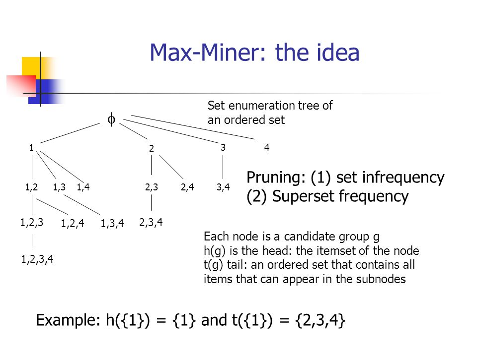 Max-Miner: the idea f Pruning: (1) set infrequency