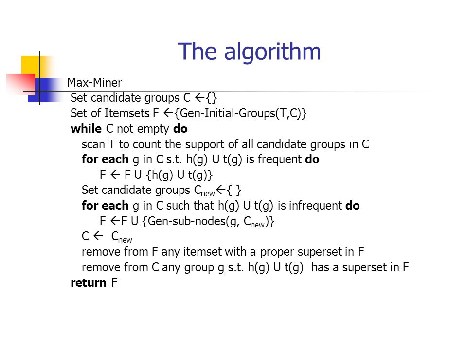 The algorithm Max-Miner Set candidate groups C {}