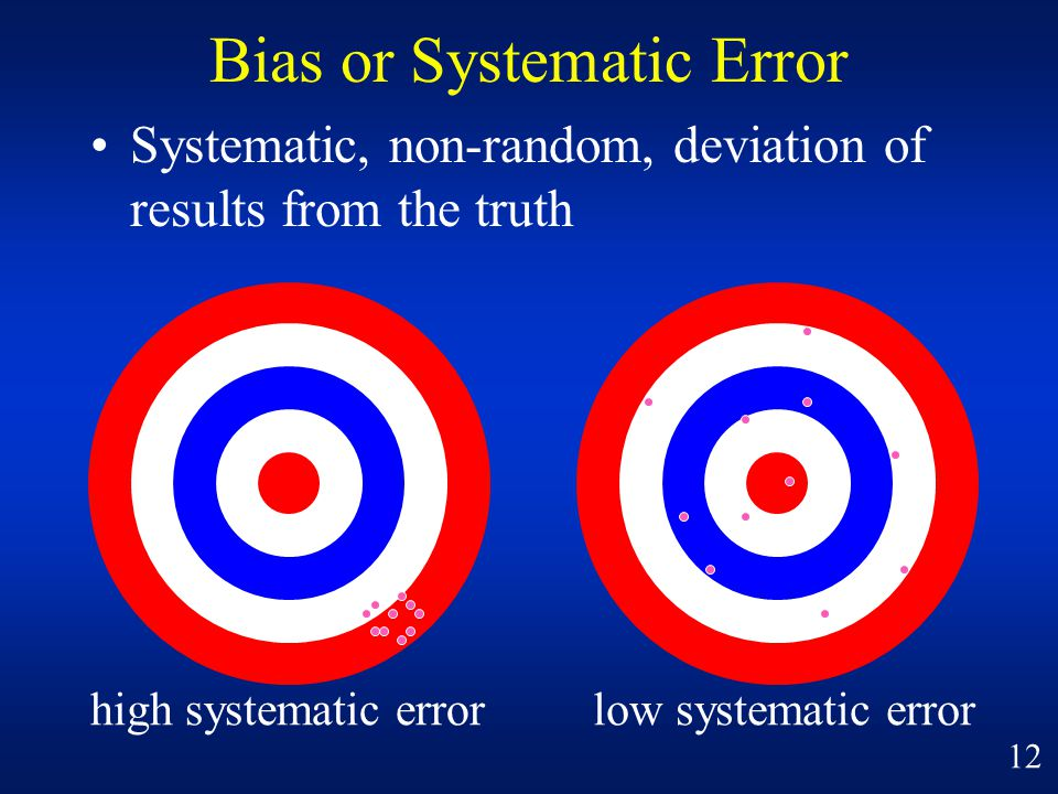 Bias or Systematic Error