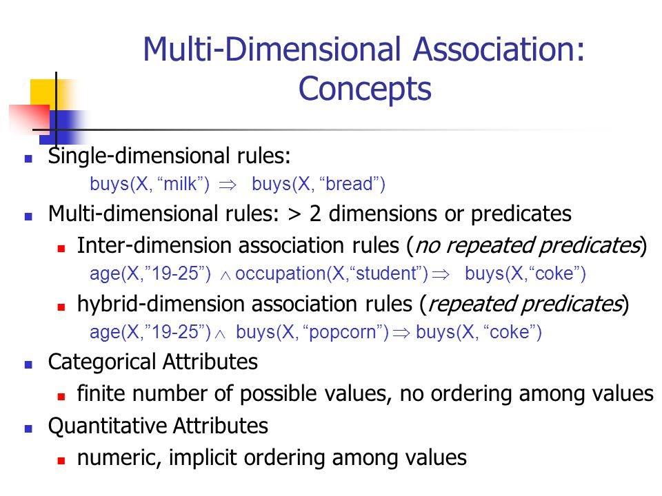 Multi-Dimensional Association: Concepts
