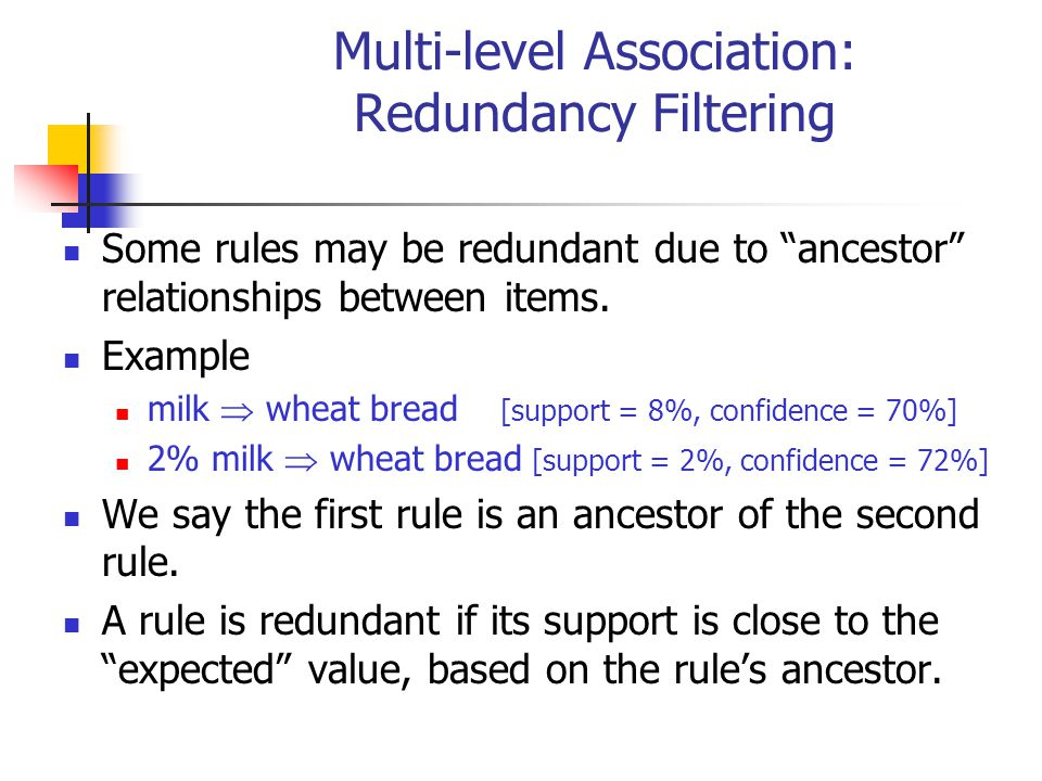 Multi-level Association: Redundancy Filtering