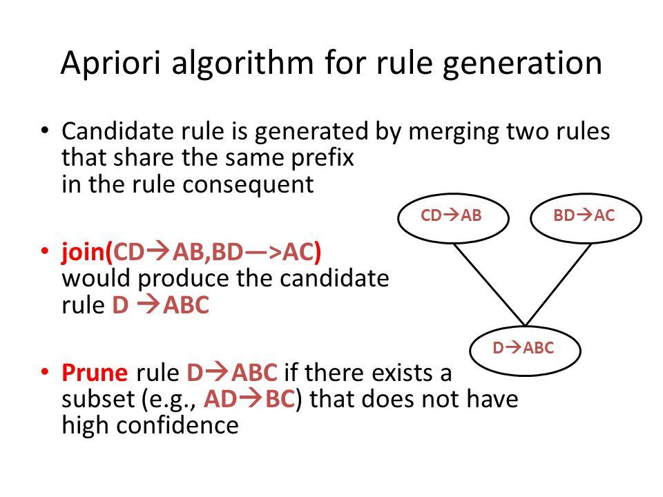 Apriori algorithm for rule generation