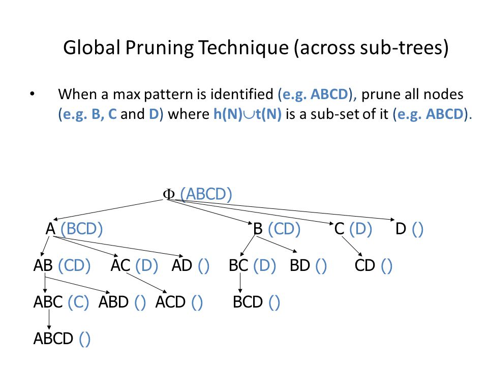 Global Pruning Technique (across sub-trees)