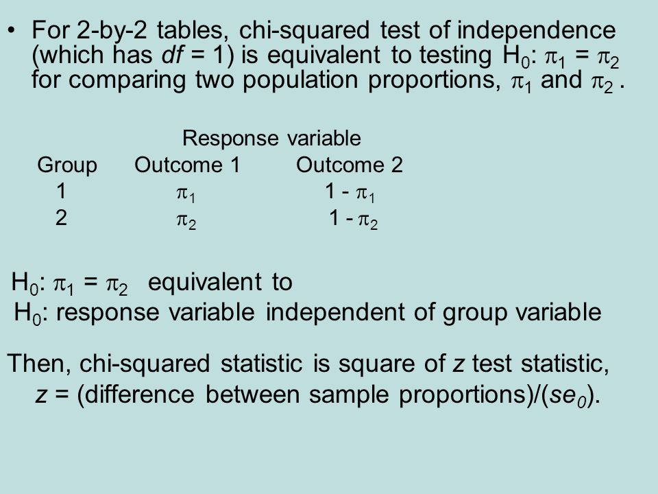 H0: response variable independent of group variable