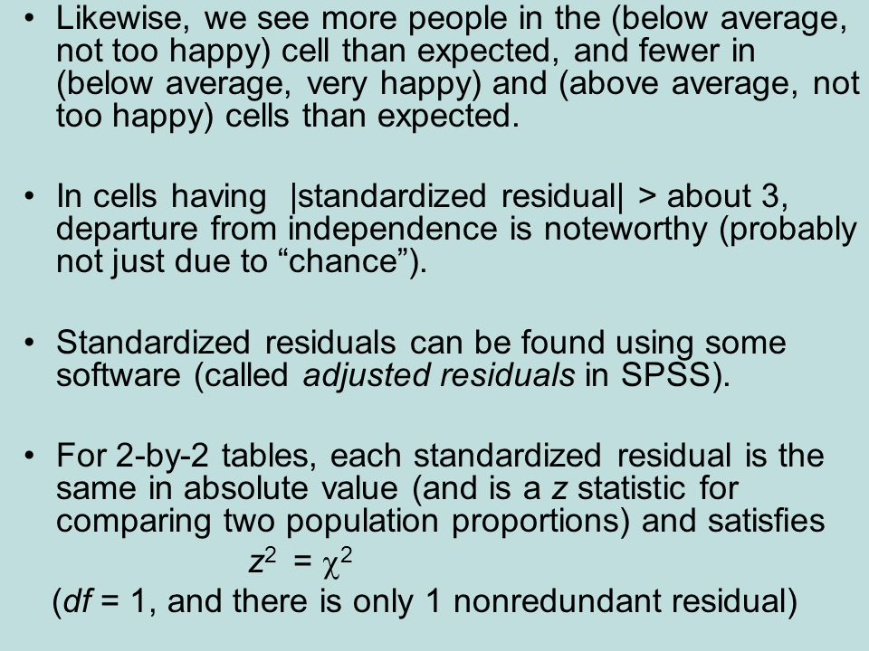 Likewise, we see more people in the (below average, not too happy) cell than expected, and fewer in (below average, very happy) and (above average, not too happy) cells than expected.
