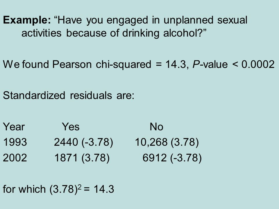 Example: Have you engaged in unplanned sexual activities because of drinking alcohol