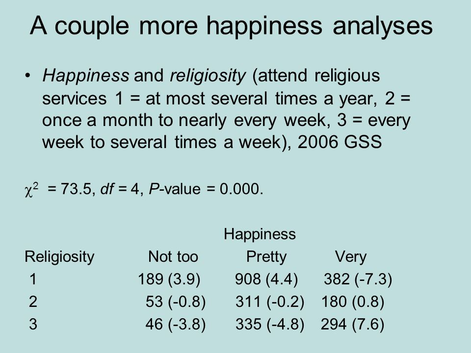 A couple more happiness analyses