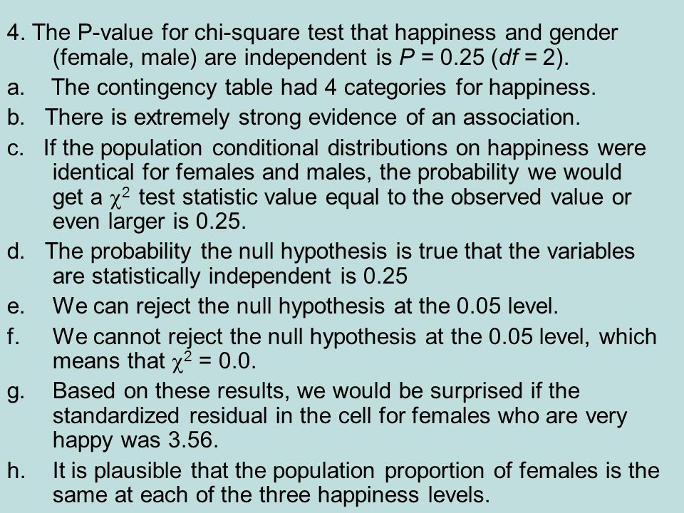 4. The P-value for chi-square test that happiness and gender (female, male) are independent is P = 0.25 (df = 2).