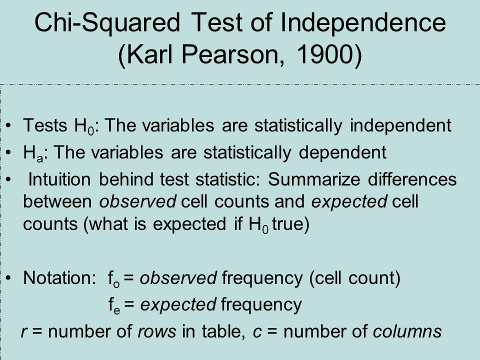 Chi-Squared Test of Independence (Karl Pearson, 1900)