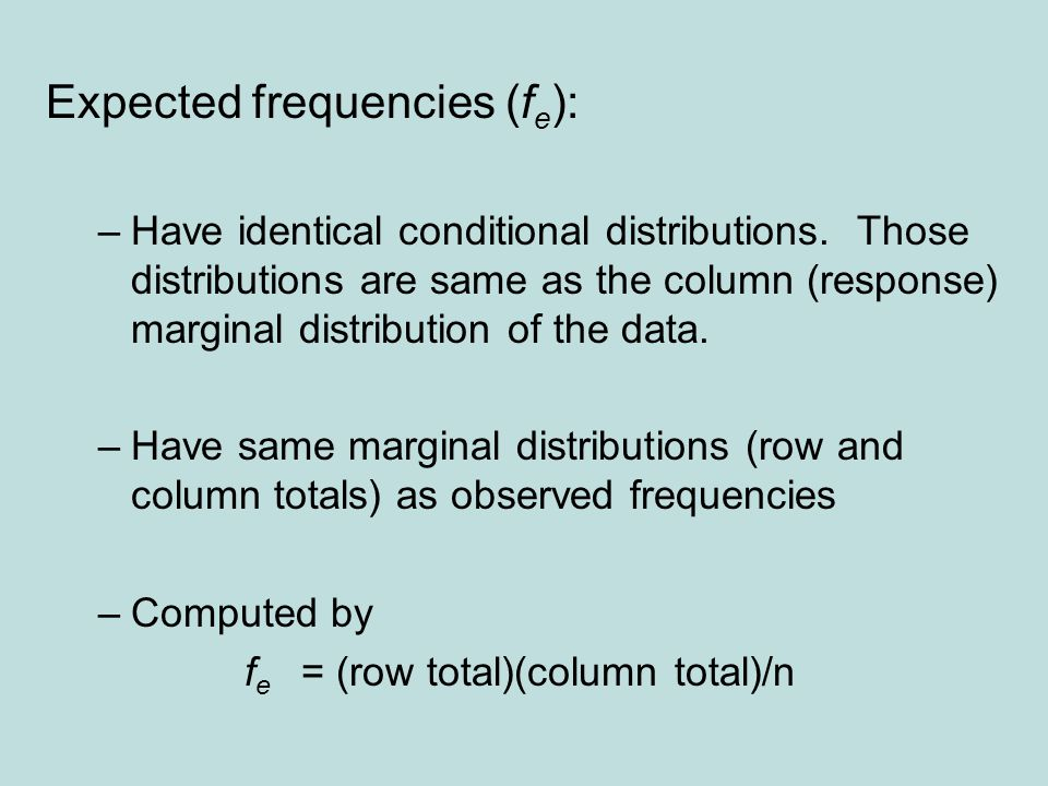 Expected frequencies (fe):