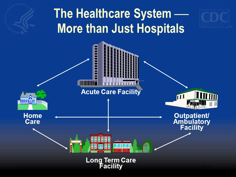 The Healthcare System  More than Just Hospitals