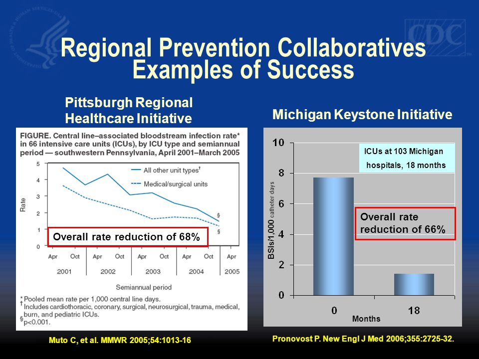 Regional Prevention Collaboratives Examples of Success