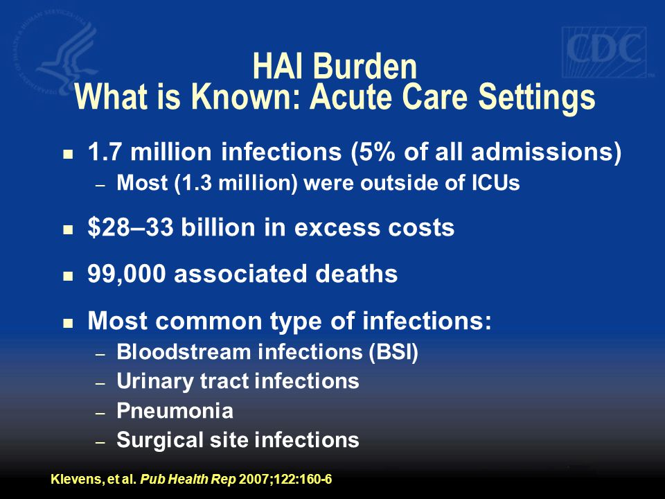 HAI Burden What is Known: Acute Care Settings