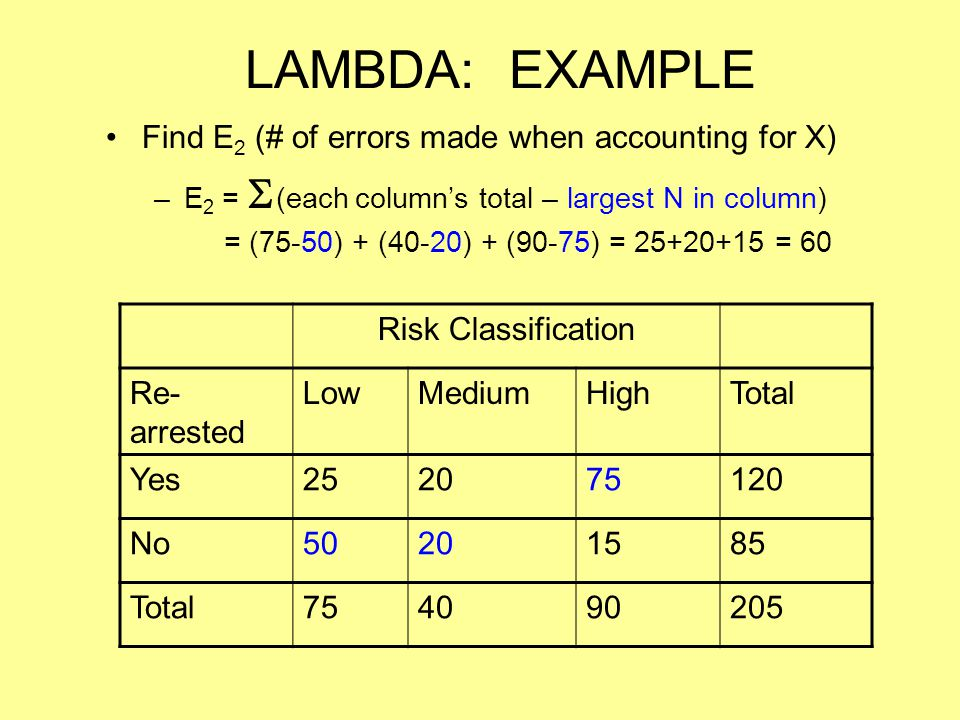 LAMBDA: EXAMPLE Find E2 (# of errors made when accounting for X)