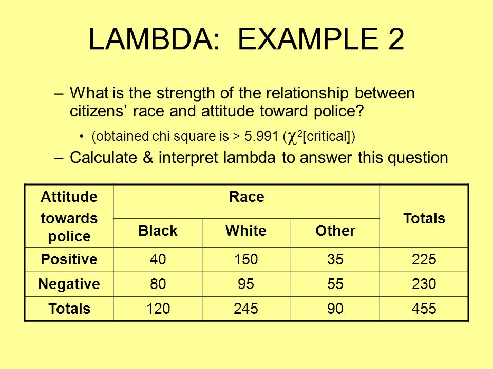 LAMBDA: EXAMPLE 2 What is the strength of the relationship between citizens' race and attitude toward police