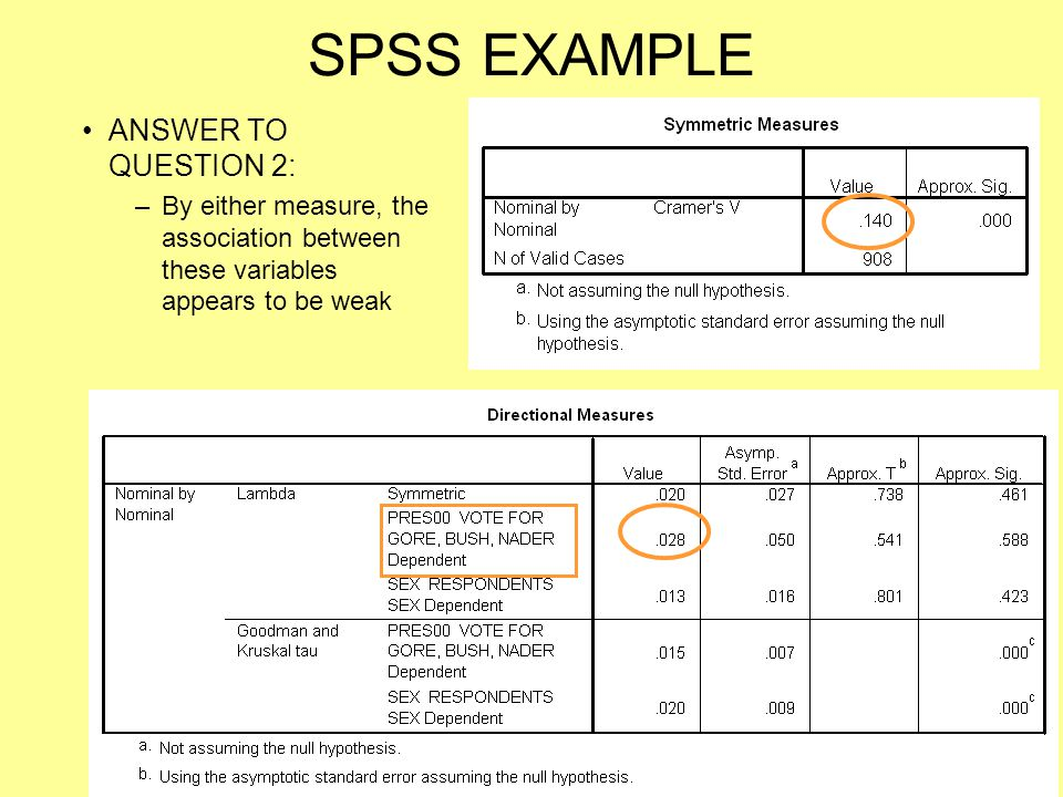 SPSS EXAMPLE ANSWER TO QUESTION 2:
