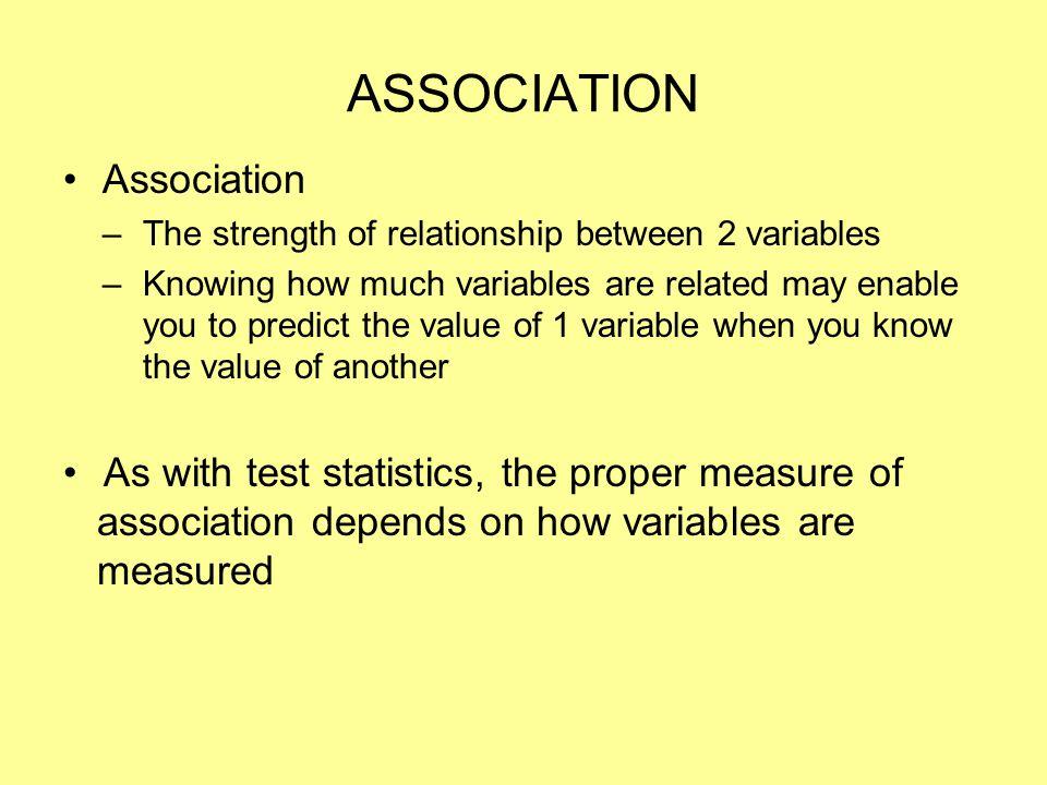 ASSOCIATION Association