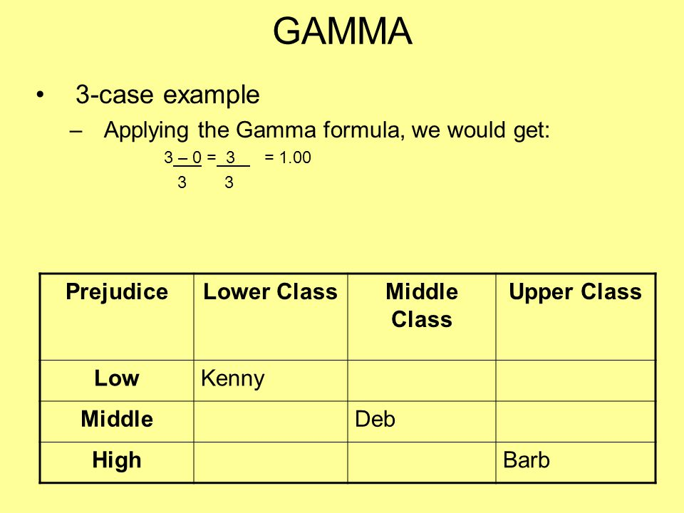 GAMMA 3-case example Applying the Gamma formula, we would get: