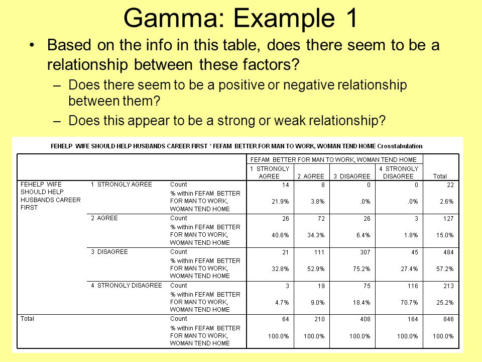Gamma: Example 1 Based on the info in this table, does there seem to be a relationship between these factors