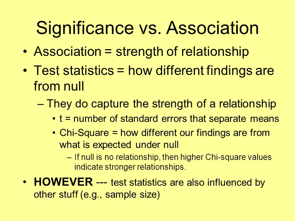 Significance vs. Association