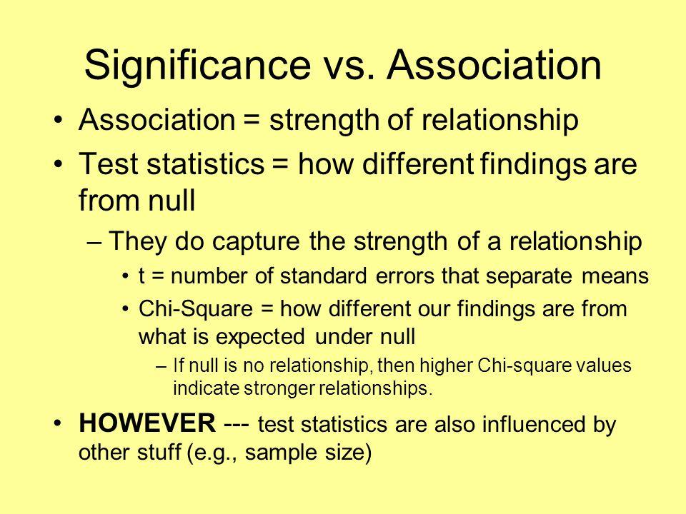 Significance vs. Association