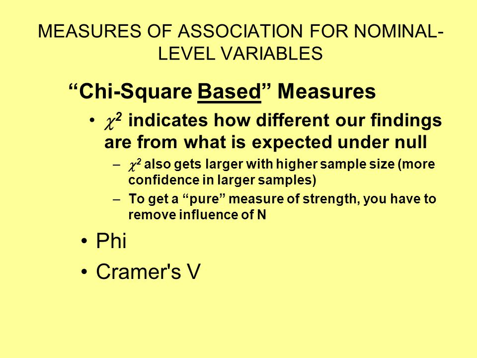MEASURES OF ASSOCIATION FOR NOMINAL-LEVEL VARIABLES