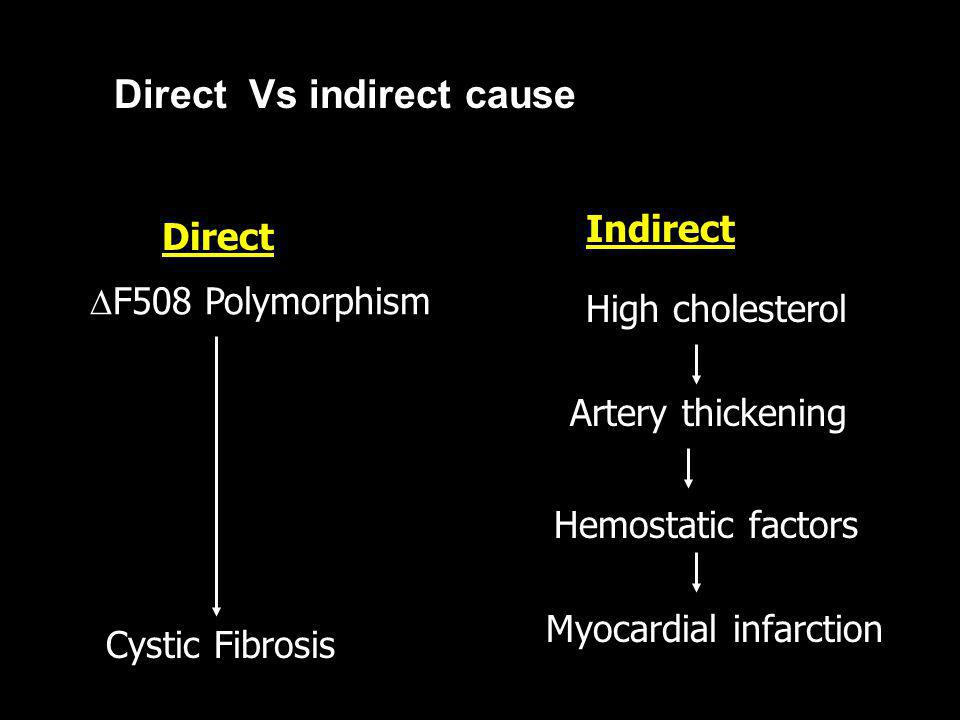 Direct Vs indirect cause