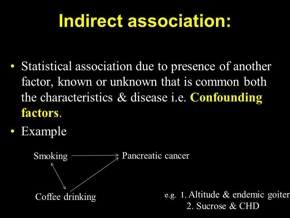 Indirect association: