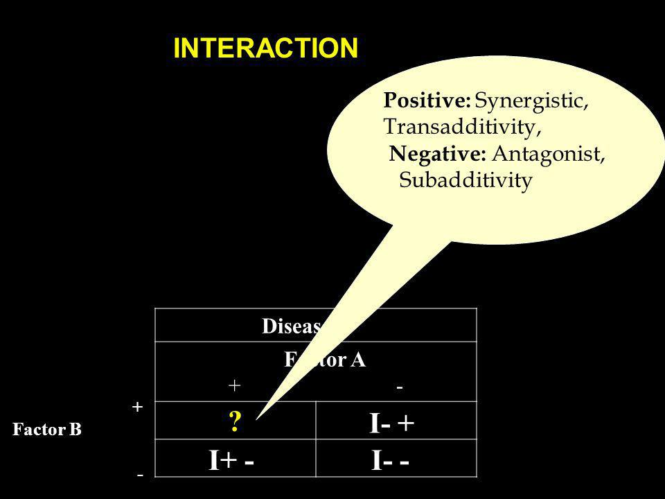 INTERACTION Positive: Synergistic, Transadditivity,