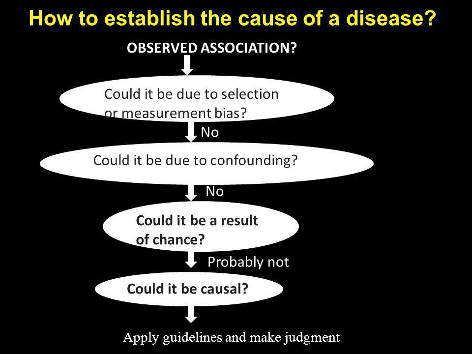 How to establish the cause of a disease